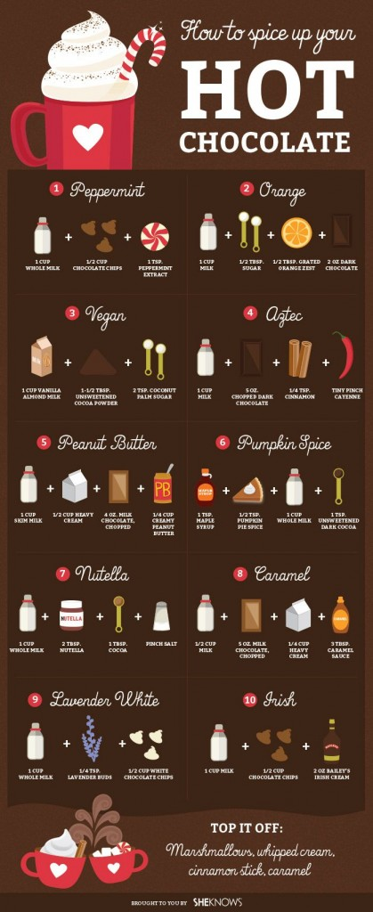 Pin Ups: Hot Chocolate recipes | knittedbliss.com