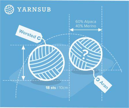 Pin Ups: Yarn Substitution Generator | knittedbliss.com